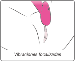 Ambi by Lovense puede ser usado para estimulaciones precisas.