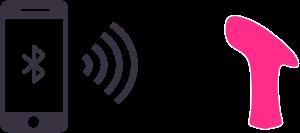 Ambi puede ser usado para corta distancia por medio de un teléfono.