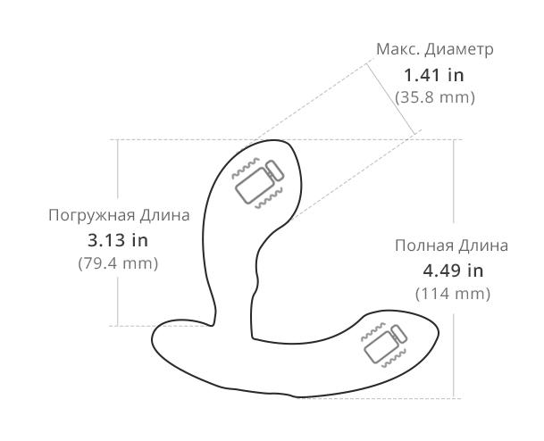 Размеры Edge от Lovense.