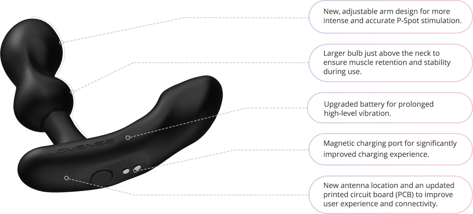 Edge by Lovense. The world's first adjustable prostate massager will hit your spot!