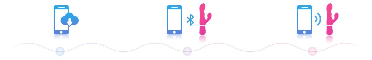 Configuration du vibromasseur Rabbit Nora en 3 étapes : Télécharger, Connecter et Jouer.