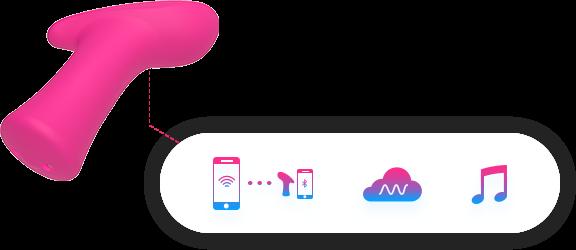 Lovense Remote アプリはあなたのバイブレーションをカスタマイズしてAmbiのボタンに10パターンまで保存できます。